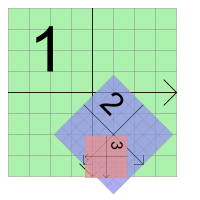 how to develop local coordinate system for quadrilateral