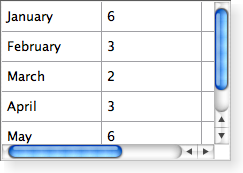 Screenshot of a Macintosh style table widget