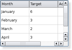 Screenshot of a Plastique style table widget