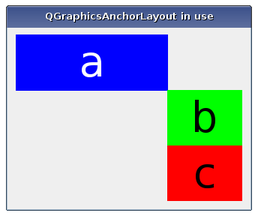 Using an anchor layout to align simple colored widgets.