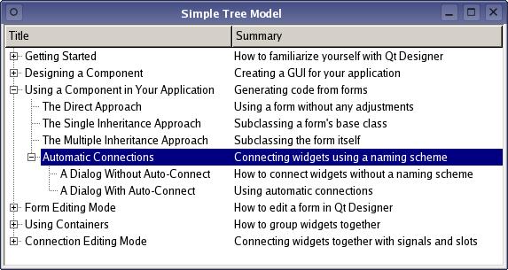 Tree sample code