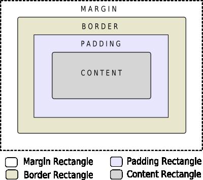 Qt 4 2: Qt Style Sheets