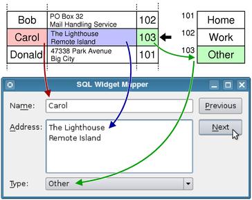 Qt 4 7: SQL Widget Mapper Example