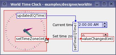 Creating Custom Widgets for Qt Designer | Documentation | Qt